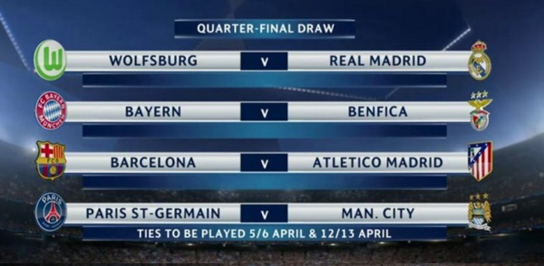 Uefa Champions League Quarter Final Draw Results World Of Football